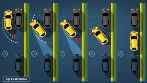 12 nguyên tắc lùi xe đúng và an toàn từ Đại Lý Hyundai 1